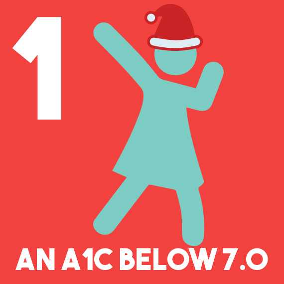 12 days of diabetes christmas - day 1 - an a1c below 7.0 - diabetic christmas
