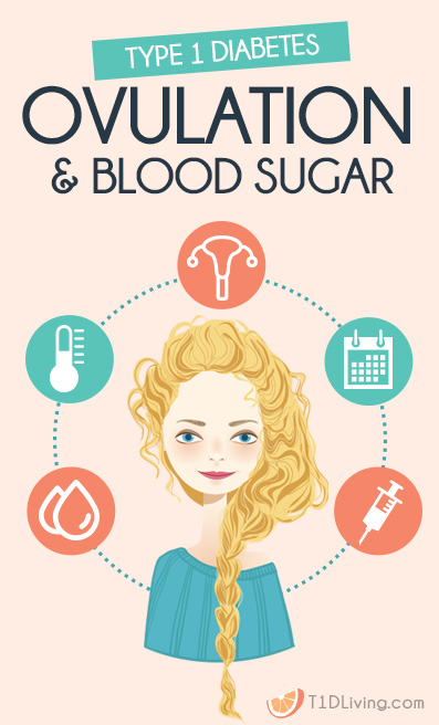 Pinterest Ovulation and Blood Sugar