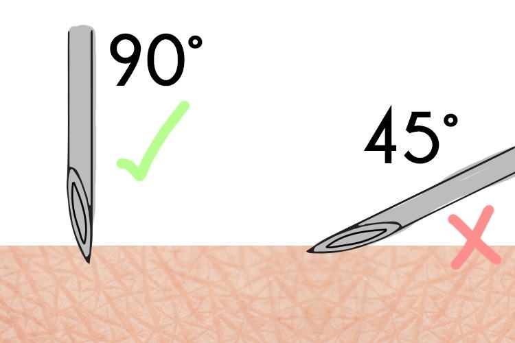 inject at a 90 degree angle
