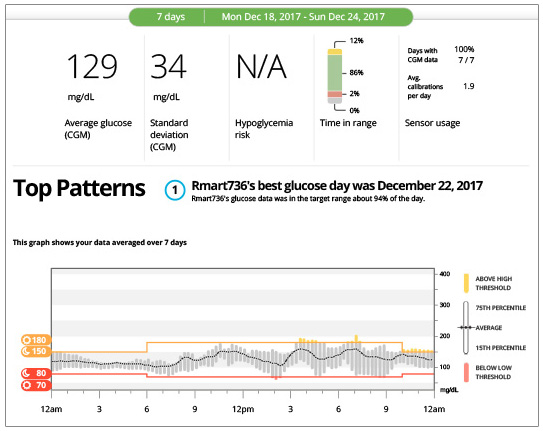 pregnancy updated dexcom 10 weeks