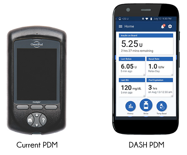Current Omnipod PDM with DASH PDM